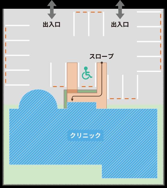 かたやま内科・漢方クリニック駐車場