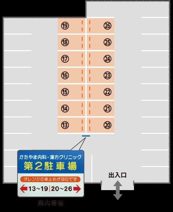 かたやま内科・漢方クリニック第2駐車場